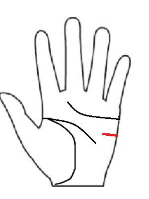 反抗線・あやまりま線の仕事・適性での意外な才能の意味とは